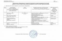 Протоколы испытаний-06
